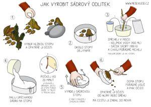 Víš, jak vyrobit sádrový odlitek?
